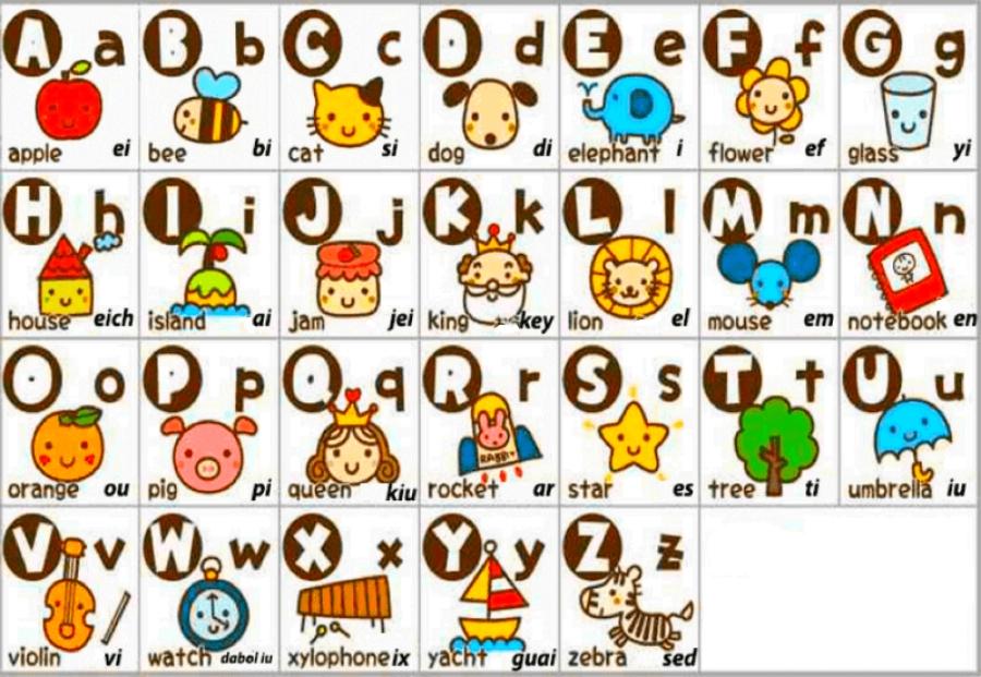 abecedario ingles niños